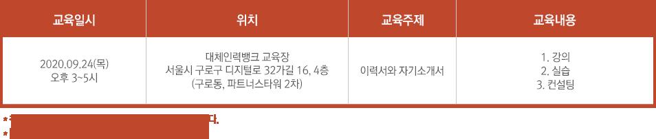 서비스개발팀_대체인력뱅크_9월소양교육안내_지원서류가이드(2)_01_200827.png